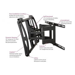 "Premier Mounts AM175 Swingout Mount for Flat-Panels up to 63"" [AM175] FREE SHIPPING"